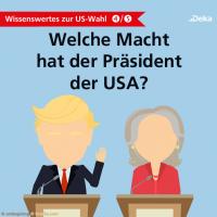 Welche Macht hat der Präsident der USA?
